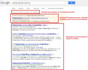 Buenas prácticas para el posicionamiento web en Google