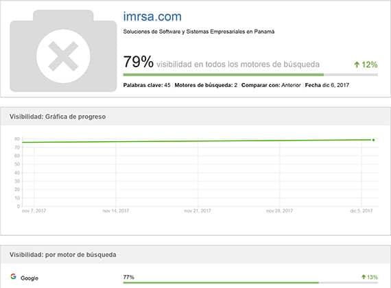 Reporte SEO de IMRSA tras el proceso de servicio de posicionamiento SEO.